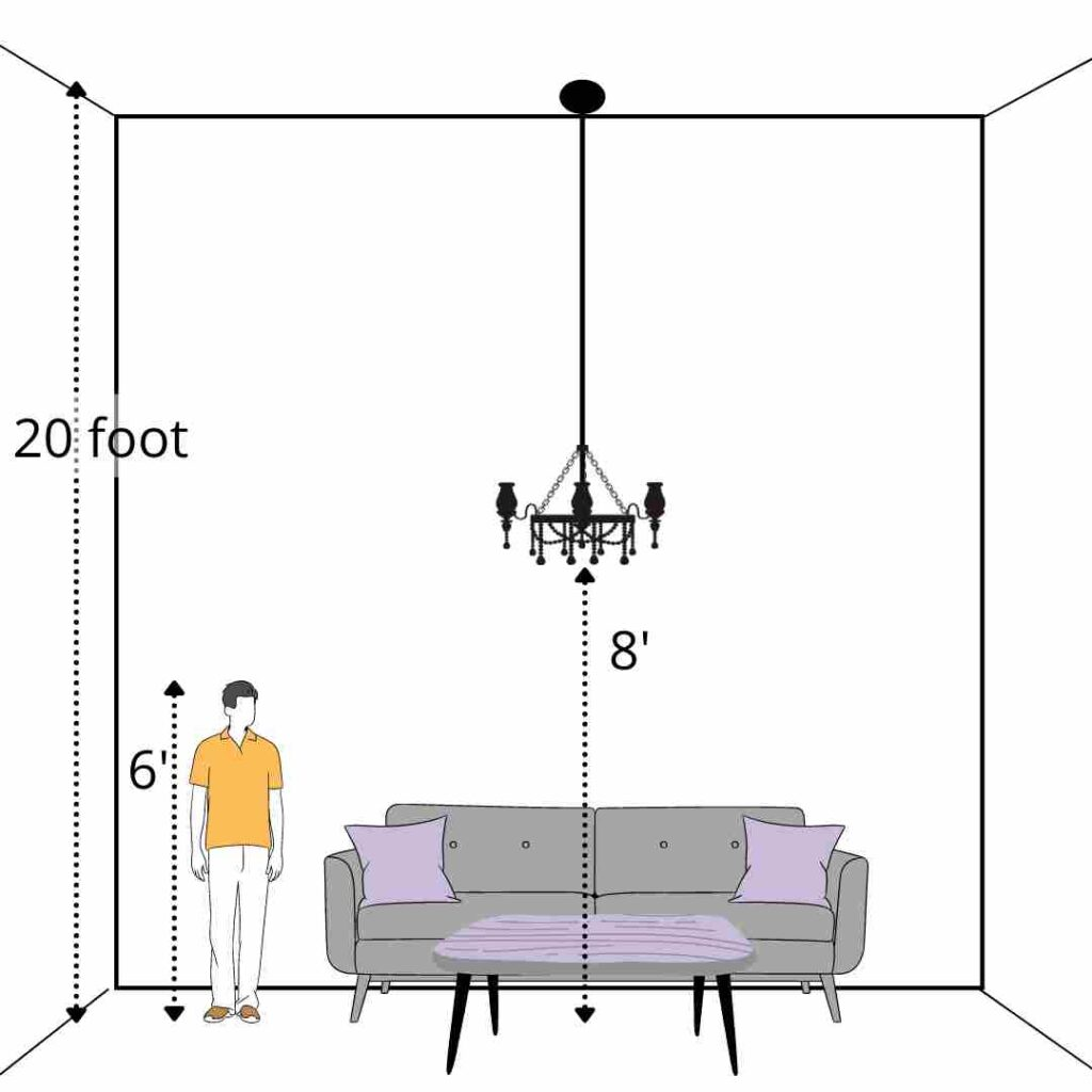 Chandelier Placement Height From A 20, Height To Hang Chandelier In Living Room